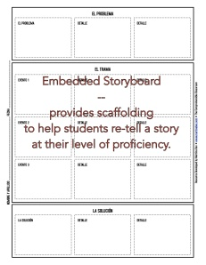 Story Activities Descriptions