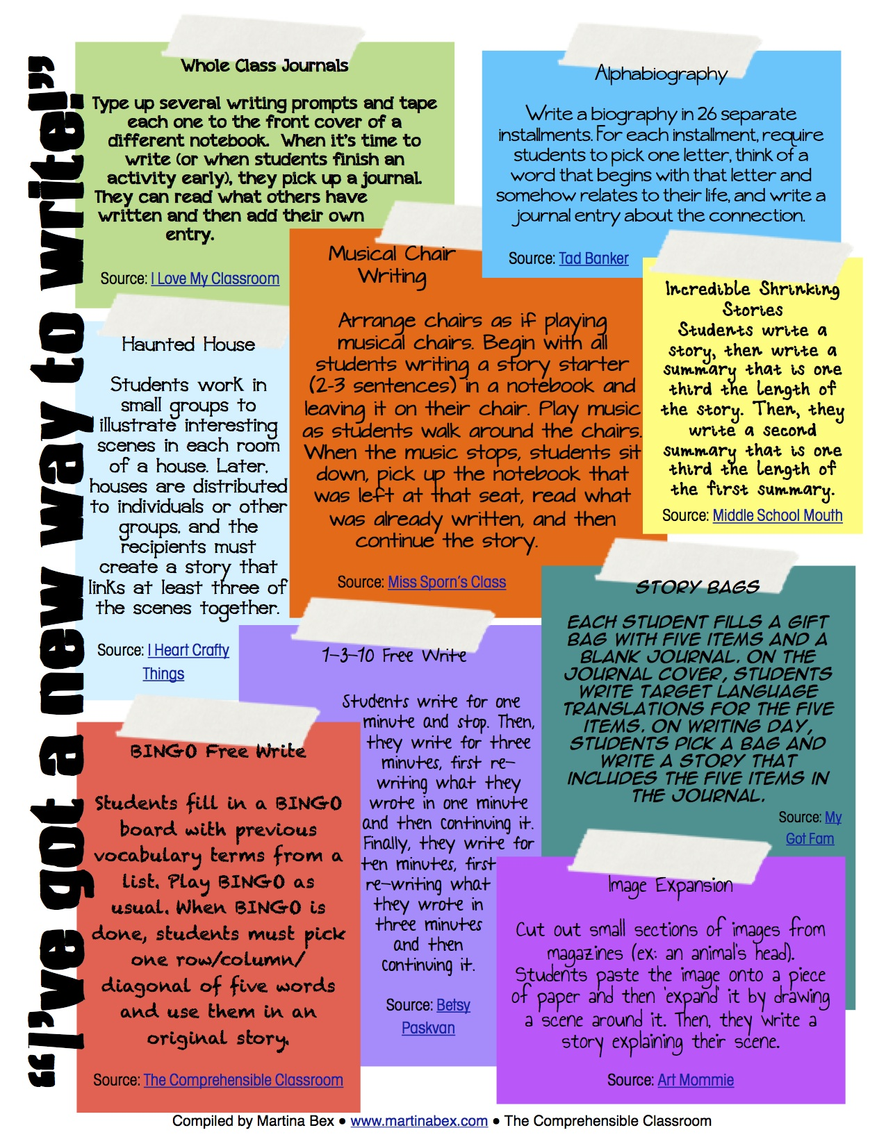 Classroom Writing Ideas ~ I ve got a new way to write the comprehensible classroom