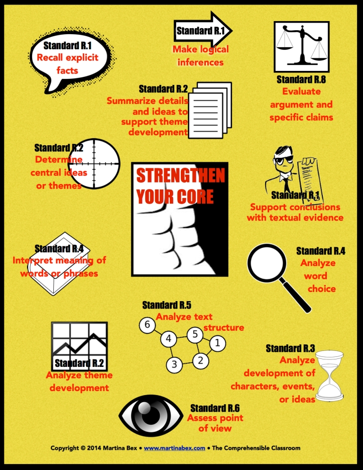 Strengthen core