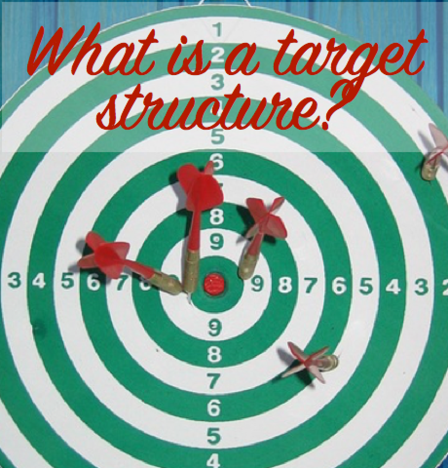 Collaborative Structures In The Classroom ~ What is a target structure the comprehensible classroom