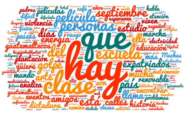words used in EL MUNDO EN TUS MANOS