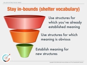 shelter vocabulary to keep input comprehensible in language classrooms from www.martinabex.com